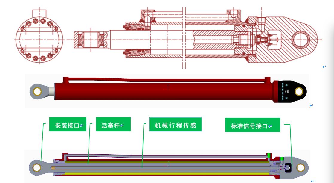 高精度位置传感液压油缸(作动器)图片